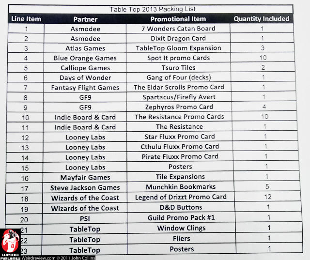 List of Tabletop Game Day from Alliance Game Distributors